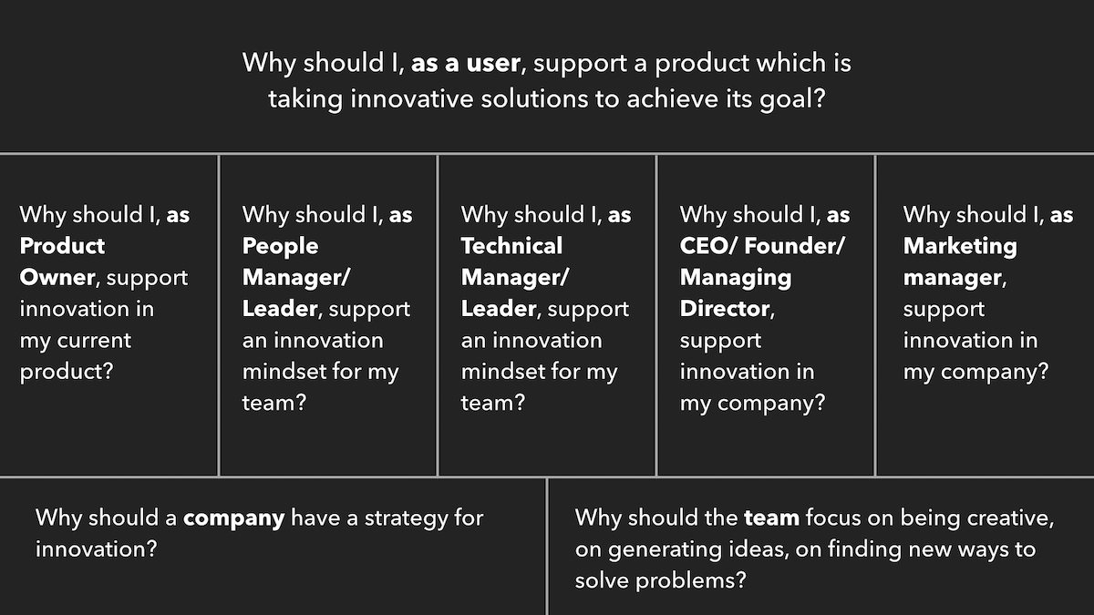 Questions about why we should innovate